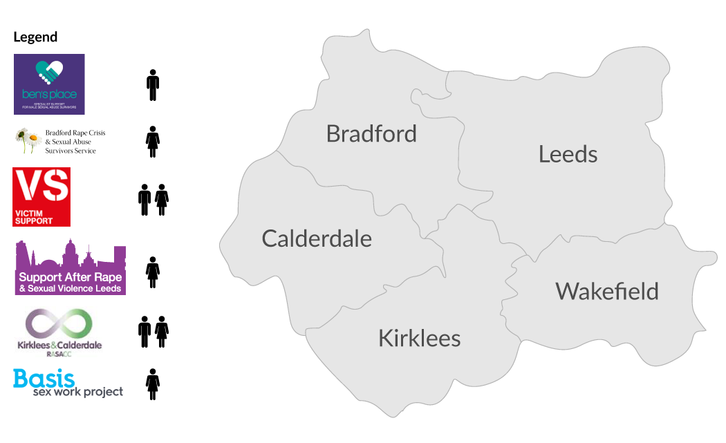 Survivors West Yorkshire Support Map